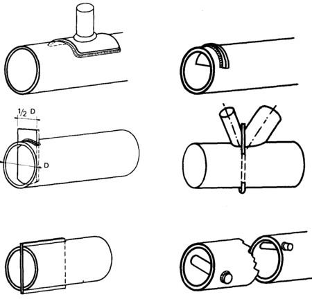 comment renforcer un tube