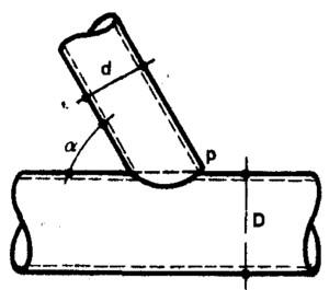 elaboration des tubes en acier caract ristiques des tubes assemblage des tubes rocdacier. Black Bedroom Furniture Sets. Home Design Ideas