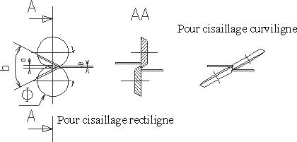 Cisaille à lame circulaire