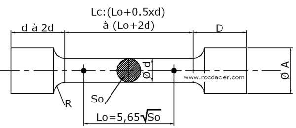 Eprouvette de traction cylindrique