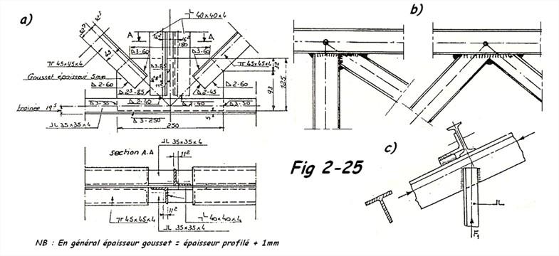 Constructions soudées 4