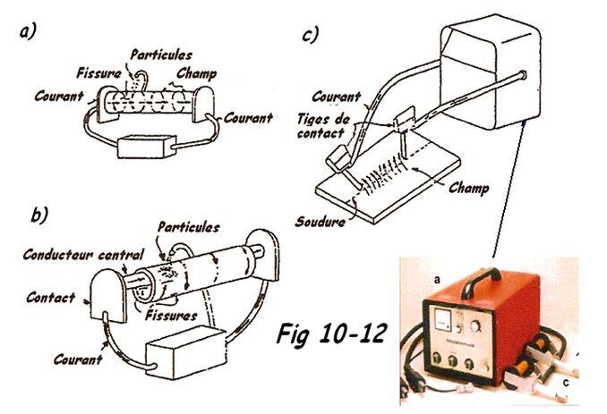 Matériel de magnétoscopie