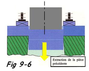 Schéma du poincon matrice