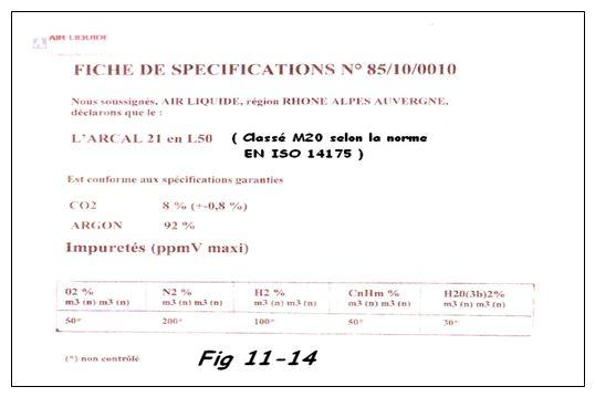 Exemple de spécifications du gaz de soudage