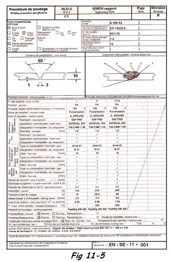 mode op u00e9ratoire exemple pdf