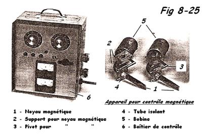 appareil-controle-magnetique