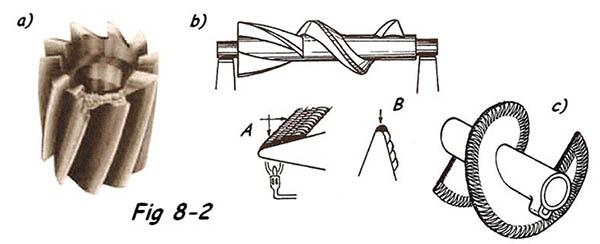 Exemple de pièces rechargées
