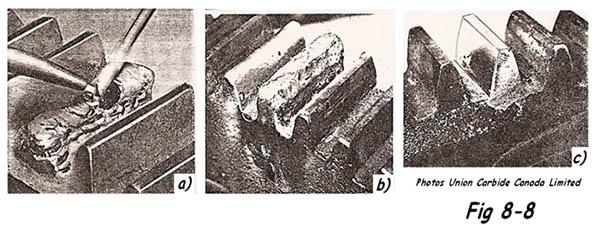 Rechargement d'une roue dentée