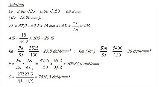 Solution exercice traction