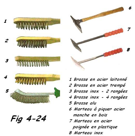 Brosses et marteaux à piquer