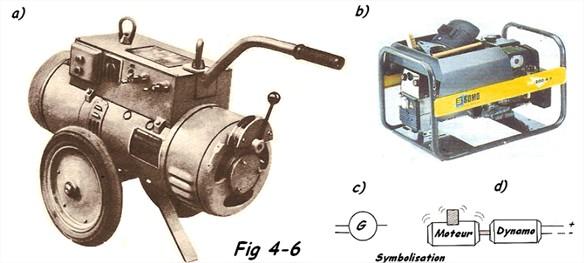 Poste Soudage à l'arc électrode enrobée 2