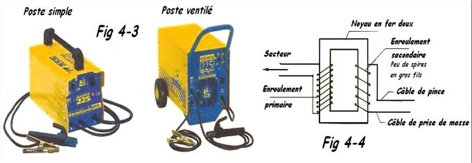 Poste Soudage à l'arc électrode enrobée
