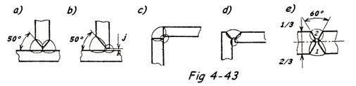 Coefficient de joint
