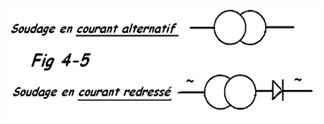 Schéma Soudage à l'arc électrode enrobée 2