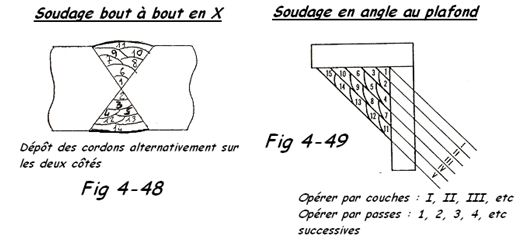 Sequence de soudage n°2