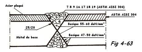 Soudage des aciers plaqués n°1