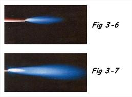 Flamme oxydante carburante
