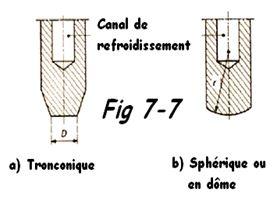 Electrodes de soudage par points