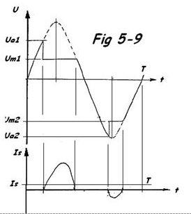Stabilité arc