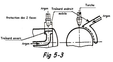 Torche de soudage TIG 2