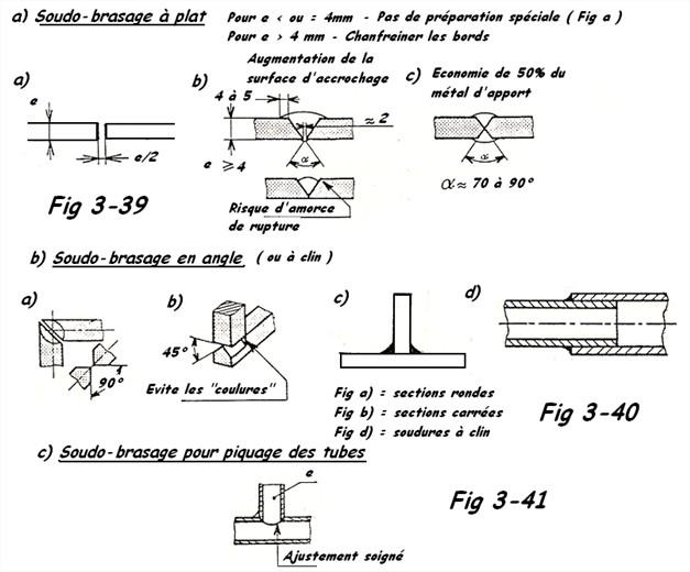 Préparation soudo-brasage