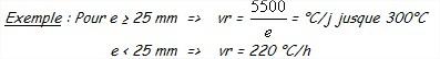 Formule Recuit de normalisation