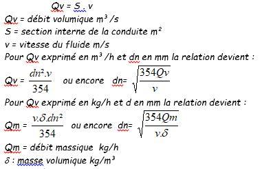 Formule de tuayuterie 1