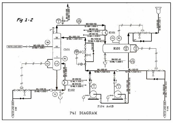 Piping Instrumentation Diagramm
