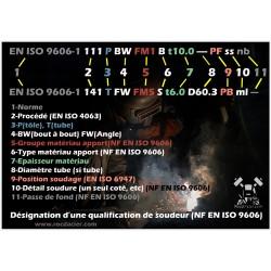 Poster A3 Désignation...
