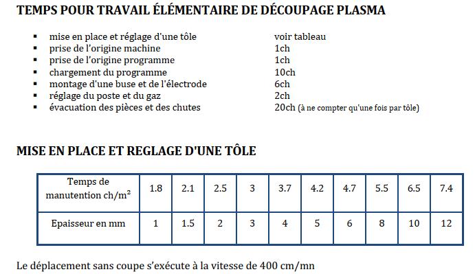 Barème de découpe plasma 2