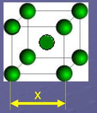 Dilatation de l'atome