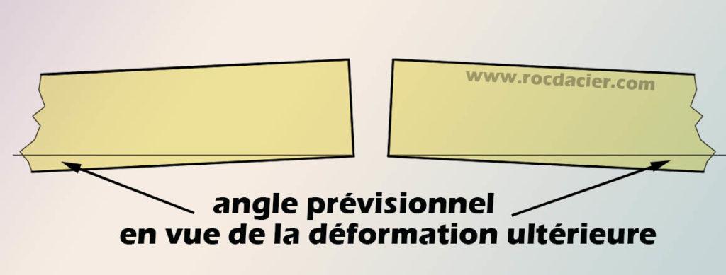 Angle de prédéformation à plat