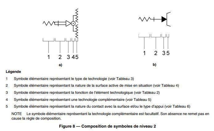 composition-symboles-niveau-2