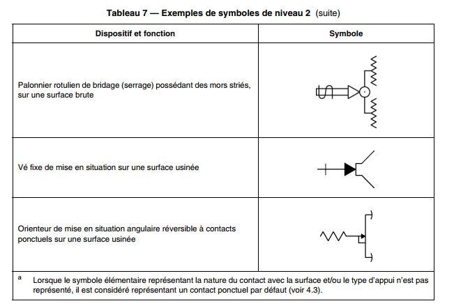 exemples-de-symboles-de-niveau-2-2