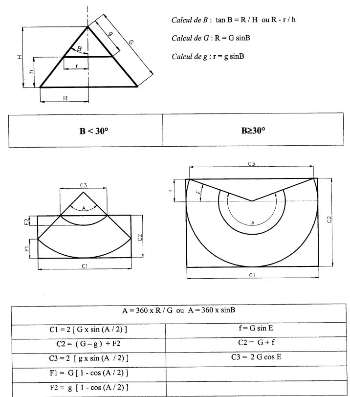 formulaire-tronc-cone