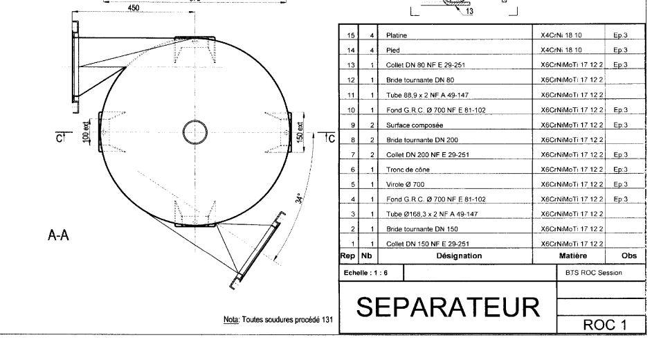 Plan séparateur en inox 2