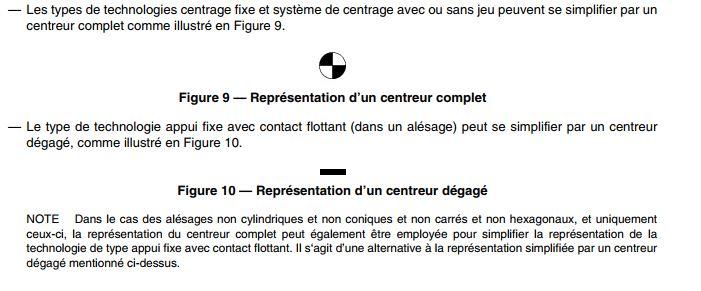 simplification-symboles