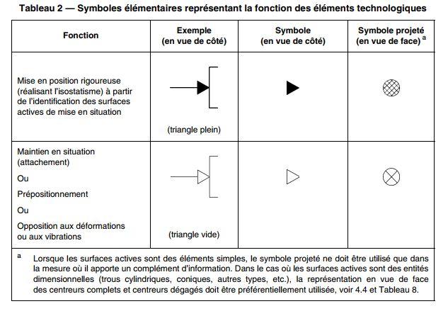 symboles-elementaires-1