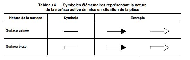 symboles-elementaires-3
