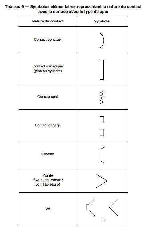 symboles-elementaires-5