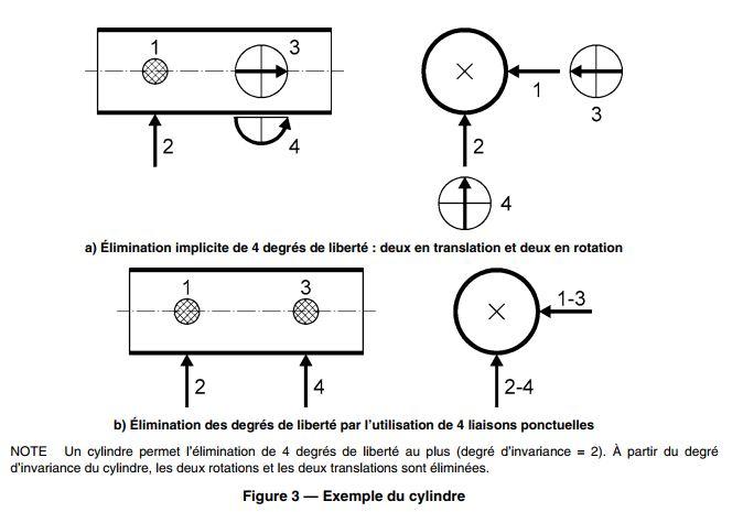 symboles-isostatisme-4