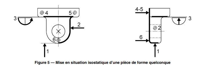 symboles-isostatisme-6