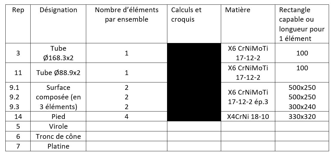 tableau-reponses-1
