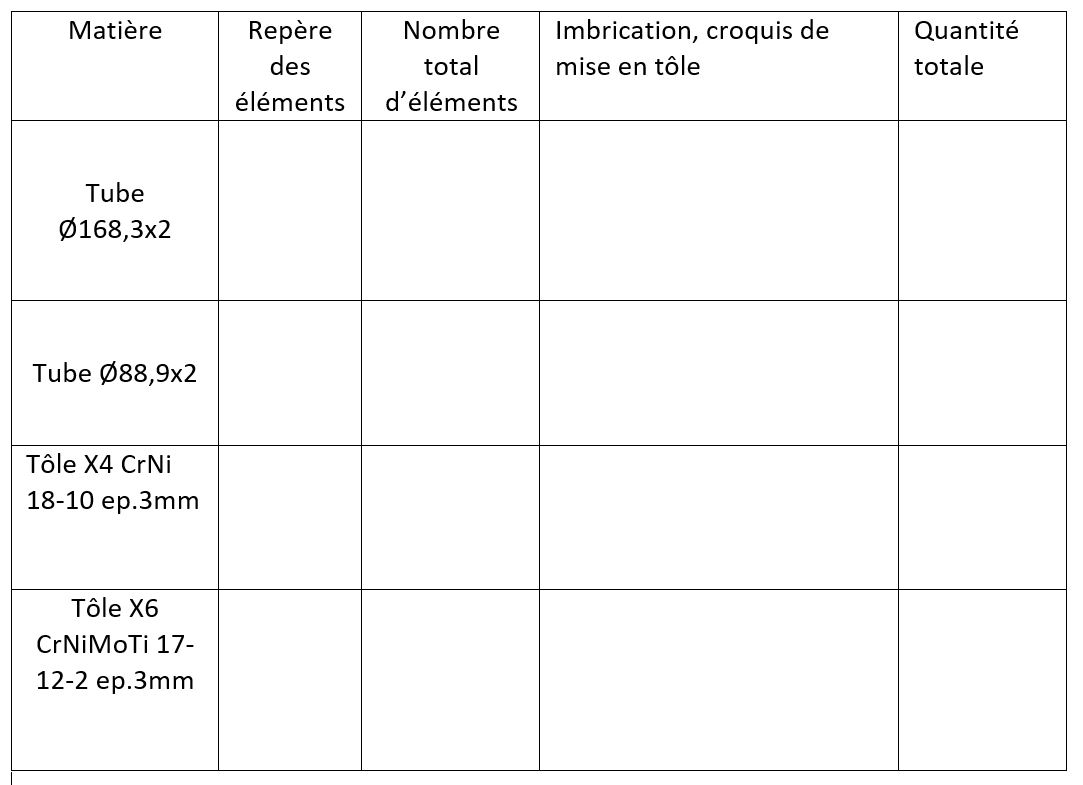 tableau-reponses-2