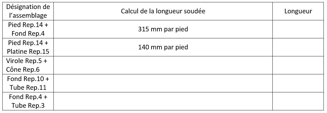 tableau-reponses-4