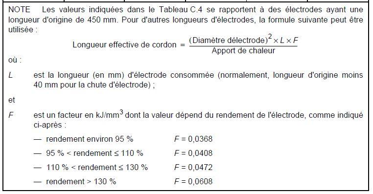 Contrôle de l'apport de chaleur a l'électrode enrobée 5