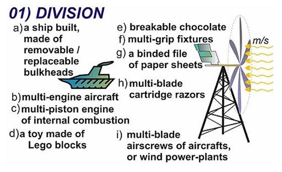 Illustration TRIZ Division