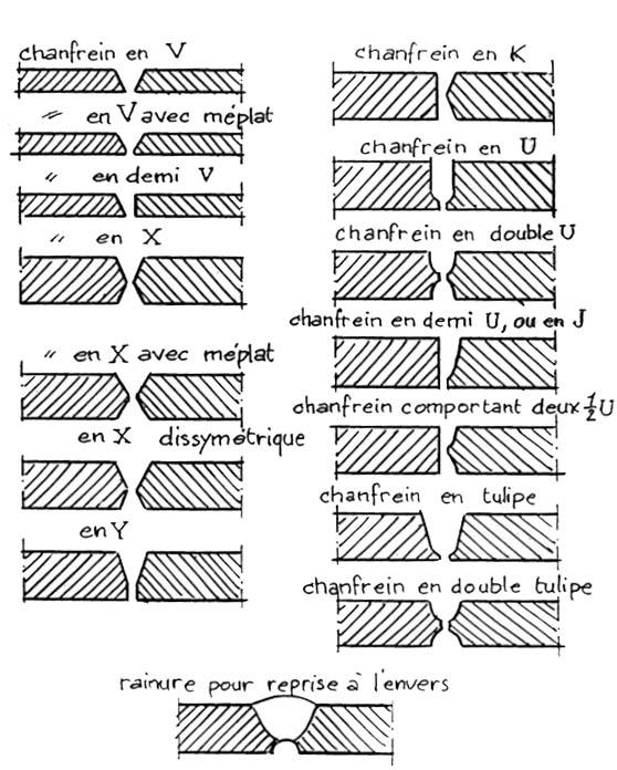 Préparations soudures en X V U J