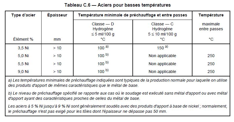 temperatures-entre-passes-aciers-basse-temperatures